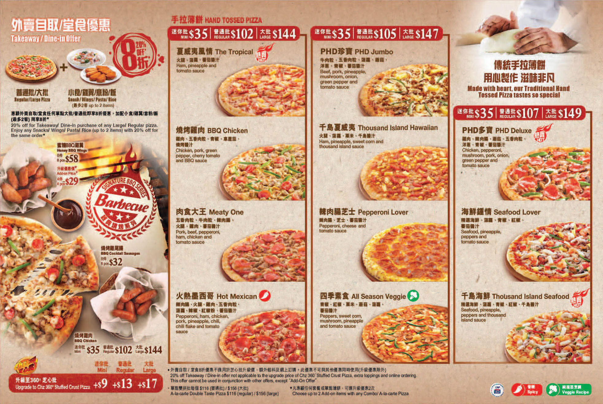 global business environment of pizza hut The senior performance marketing manager is an important role in the pizza hut la&c business e-tailing environment like to be with a global leader in the.